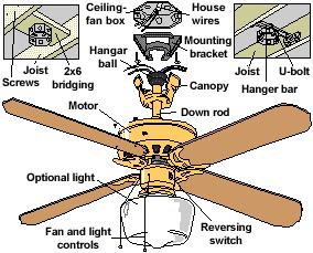 Ceiling Fan Parts Diagram Ceiling Fans Hq